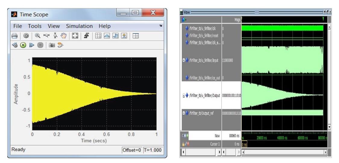 FPGA Wave