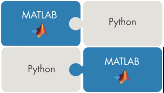 matlab-with-python