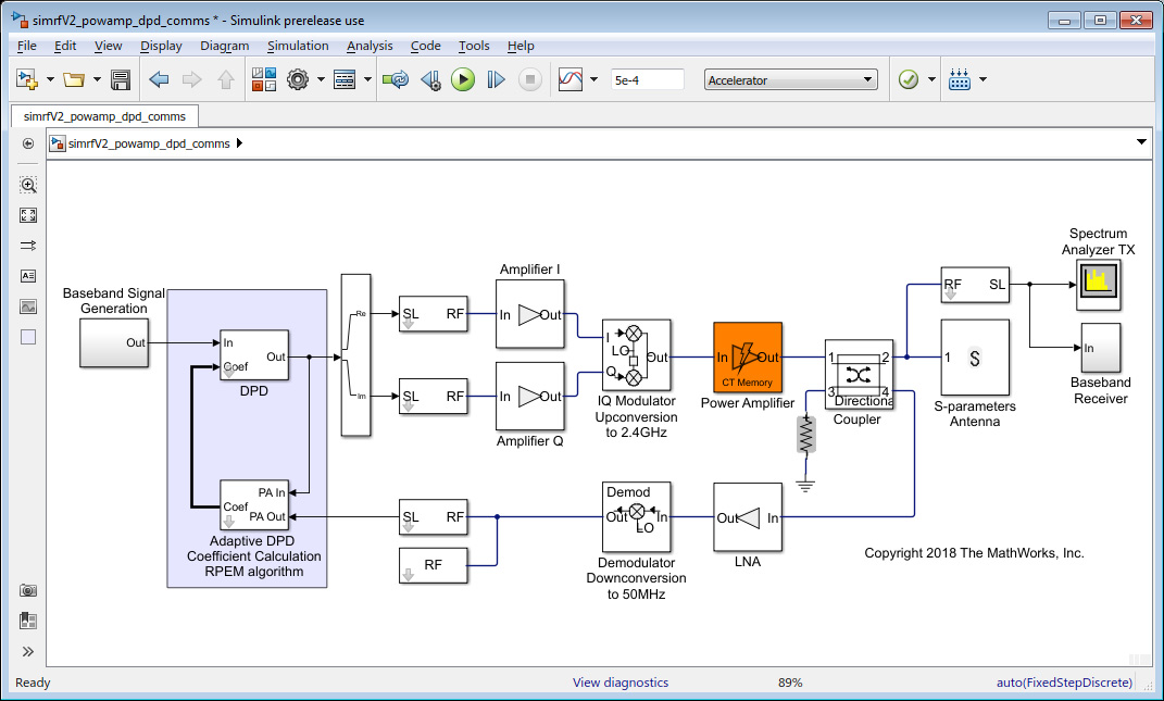 rf-blockset-memory-polynomial-power-amplifier-model