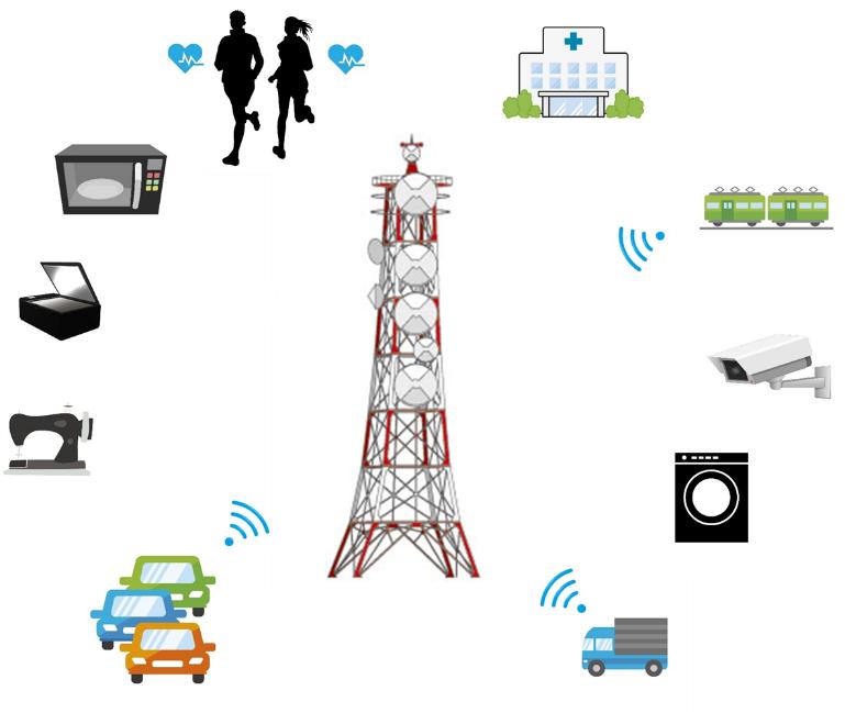 5G-aims-wireless-communication
