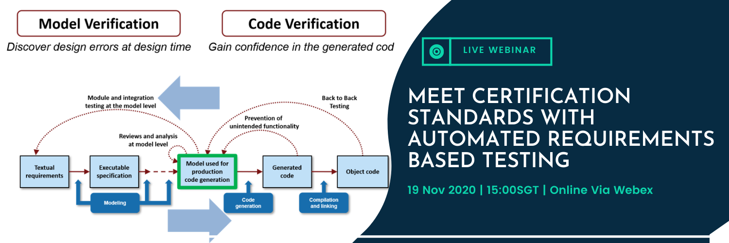 Meet Certification Standards with Automated Requirements Based Testing