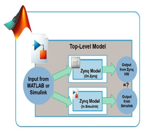 FPGA Image1