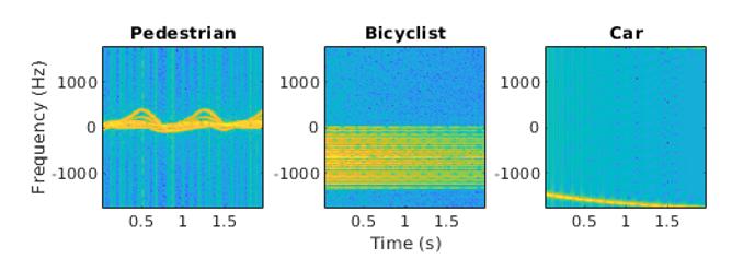 deep-learning-for-radar-applications