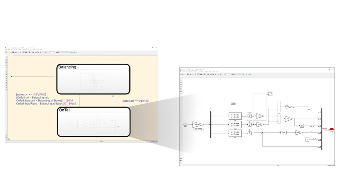 stateflow-schedule-simulink-algorithms-periodic-continuous-scheduling-thumbnail